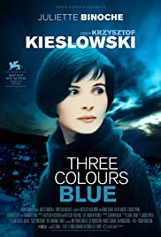 Three Colors: Blue Malayalam Subtitle