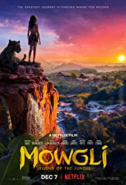 Mowgli: The Legend of the Jungle Malayalam Subtitle